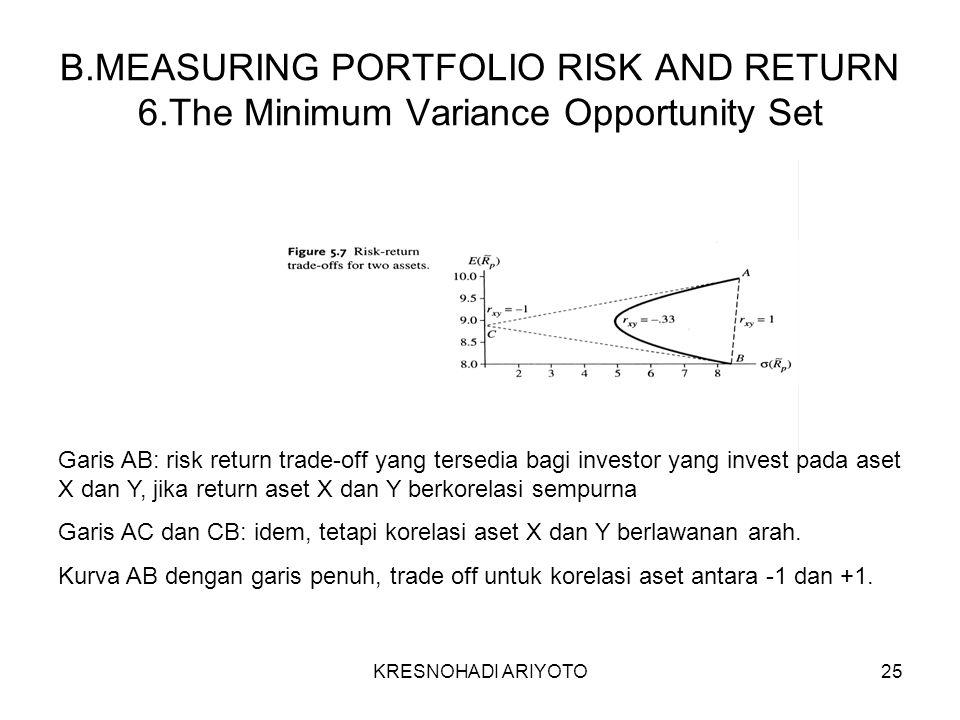 KRESNOHADI ARIYOTO25 B.MEASURING PORTFOLIO RISK AND RETURN 6.The Minimum Variance Opportunity Set Garis AB: risk return trade-off yang tersedia bagi investor yang invest pada aset X dan Y, jika return aset X dan Y berkorelasi sempurna Garis AC dan CB: idem, tetapi korelasi aset X dan Y berlawanan arah.