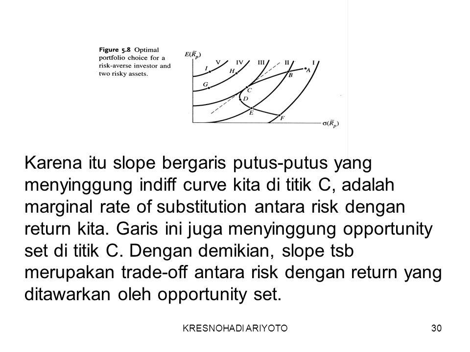 KRESNOHADI ARIYOTO30 Karena itu slope bergaris putus-putus yang menyinggung indiff curve kita di titik C, adalah marginal rate of substitution antara risk dengan return kita.