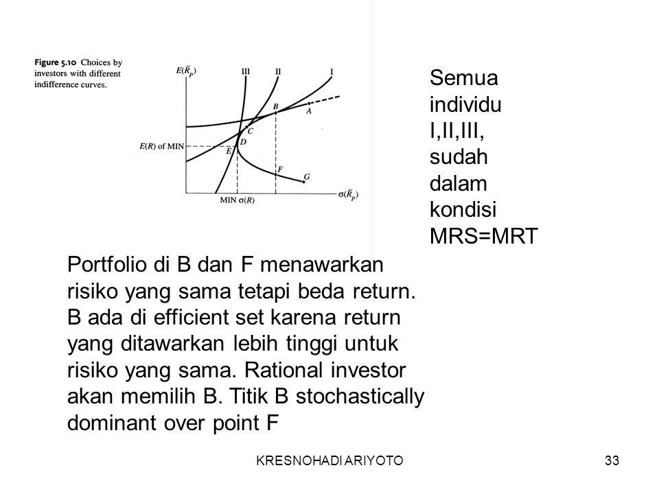 KRESNOHADI ARIYOTO33 Portfolio di B dan F menawarkan risiko yang sama tetapi beda return.