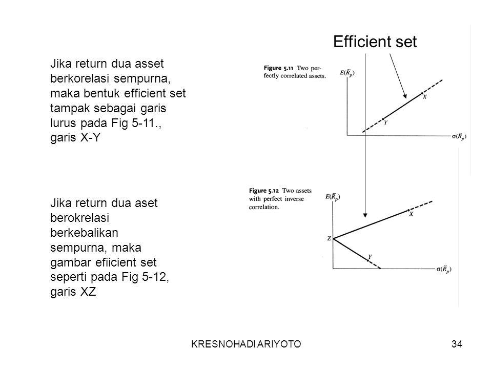 KRESNOHADI ARIYOTO34 Jika return dua asset berkorelasi sempurna, maka bentuk efficient set tampak sebagai garis lurus pada Fig 5-11., garis X-Y Jika return dua aset berokrelasi berkebalikan sempurna, maka gambar efiicient set seperti pada Fig 5-12, garis XZ Efficient set