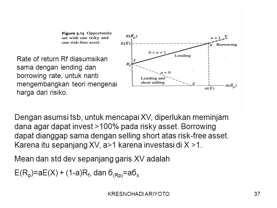KRESNOHADI ARIYOTO37 Dengan asumsi tsb, untuk mencapai XV, diperlukan meminjam dana agar dapat invest >100% pada risky asset.