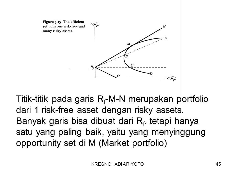 KRESNOHADI ARIYOTO45 Titik-titik pada garis R f -M-N merupakan portfolio dari 1 risk-free asset dengan risky assets.