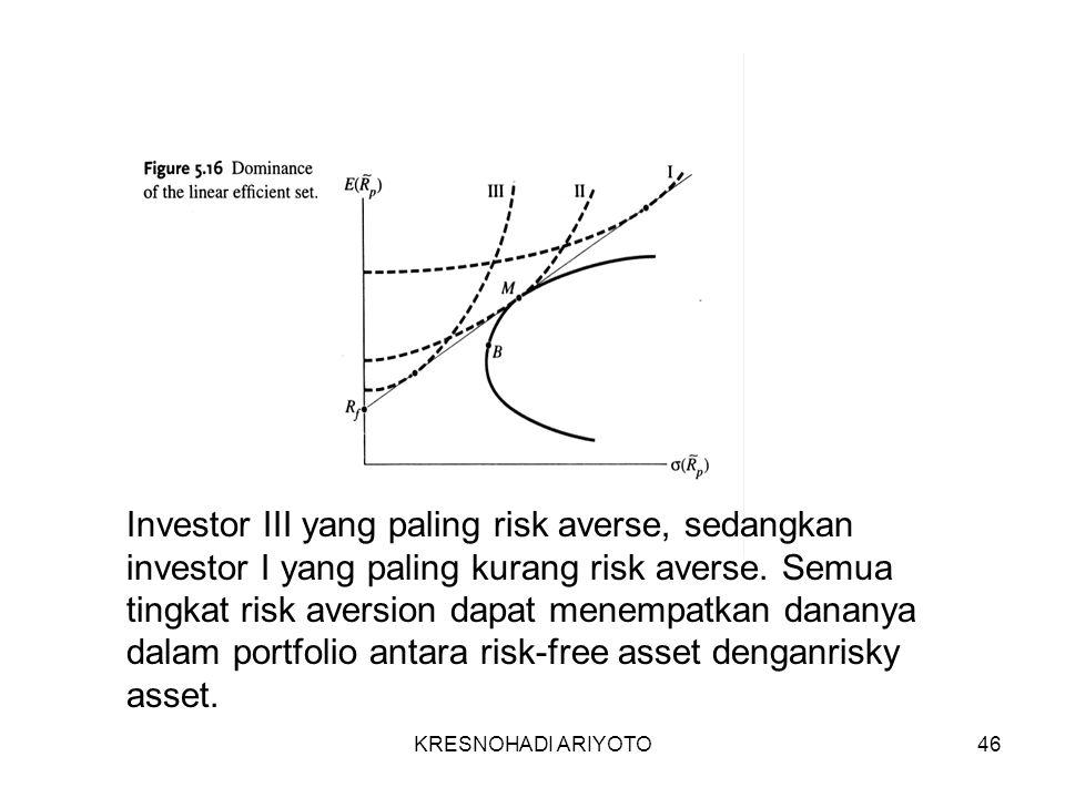 KRESNOHADI ARIYOTO46 Investor III yang paling risk averse, sedangkan investor I yang paling kurang risk averse.