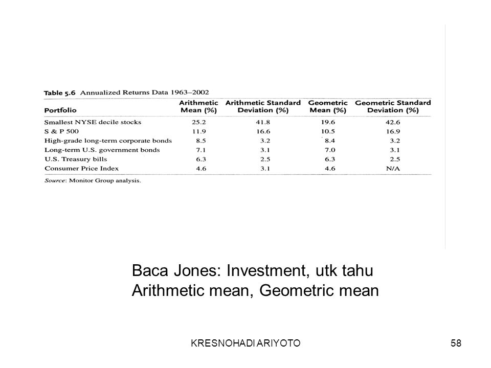 KRESNOHADI ARIYOTO58 Baca Jones: Investment, utk tahu Arithmetic mean, Geometric mean
