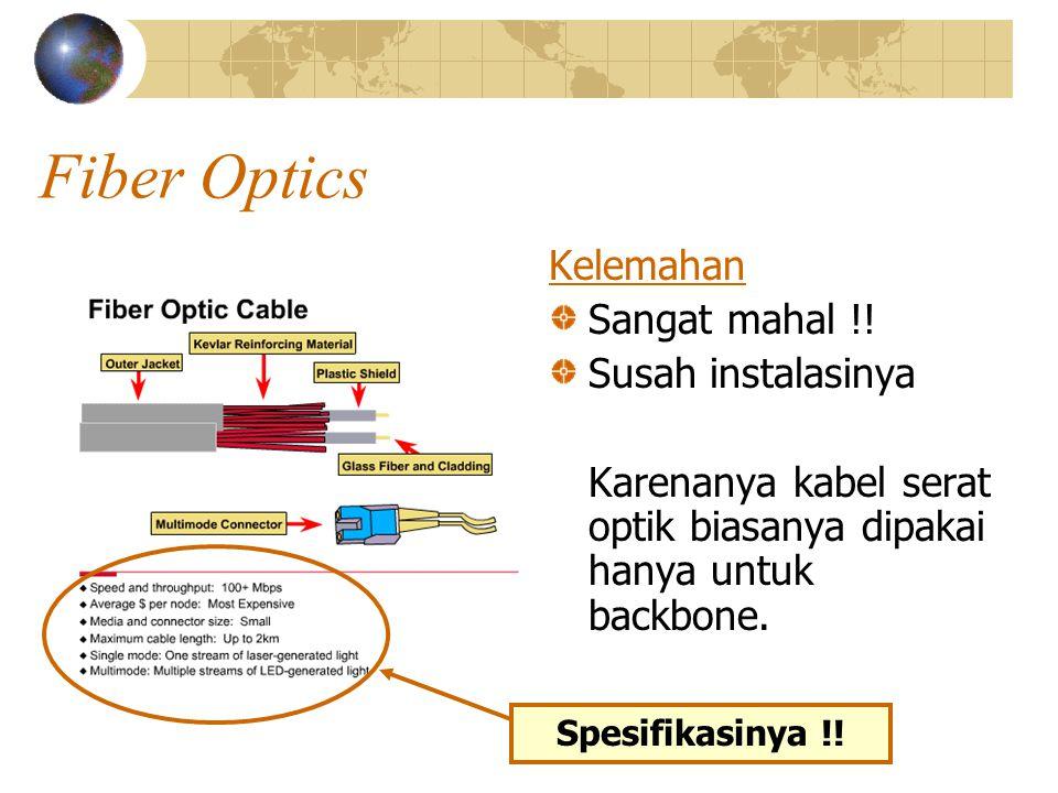 Fiber Optics Kelemahan Sangat mahal !.