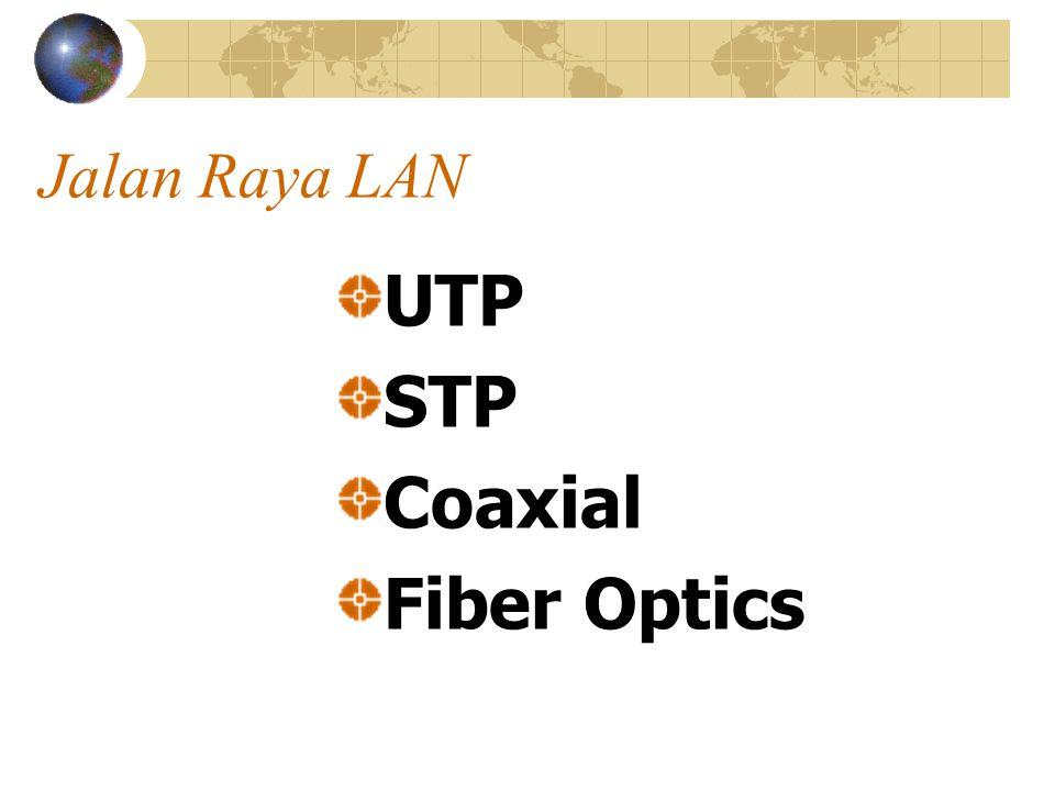 Jalan Raya LAN UTP STP Coaxial Fiber Optics