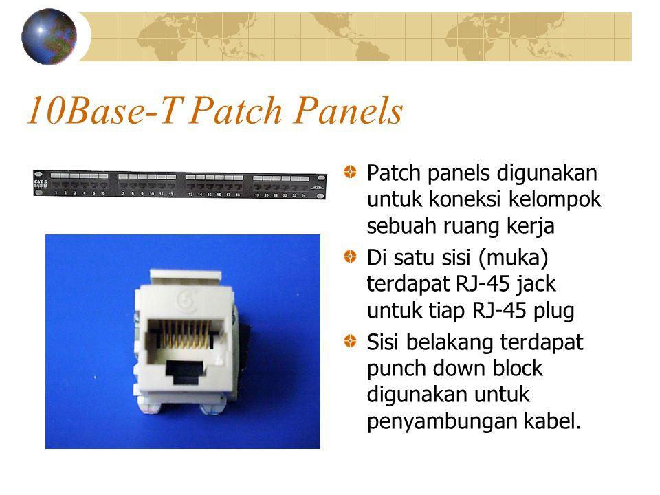 10Base-T Patch Panels Patch panels digunakan untuk koneksi kelompok sebuah ruang kerja Di satu sisi (muka) terdapat RJ-45 jack untuk tiap RJ-45 plug Sisi belakang terdapat punch down block digunakan untuk penyambungan kabel.