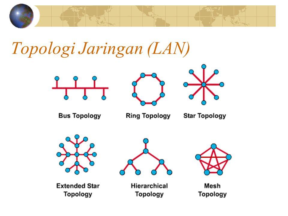 Topologi Jaringan (LAN)