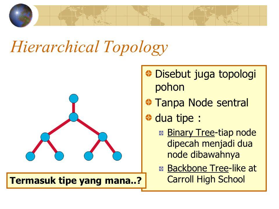 Hierarchical Topology Disebut juga topologi pohon Tanpa Node sentral dua tipe : Binary Tree-tiap node dipecah menjadi dua node dibawahnya Backbone Tree-like at Carroll High School Termasuk tipe yang mana..
