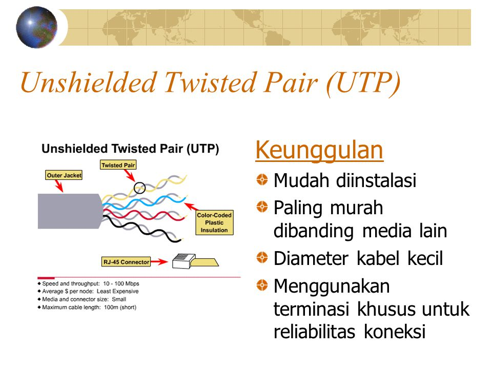 Unshielded Twisted Pair (UTP) Keunggulan Mudah diinstalasi Paling murah dibanding media lain Diameter kabel kecil Menggunakan terminasi khusus untuk reliabilitas koneksi