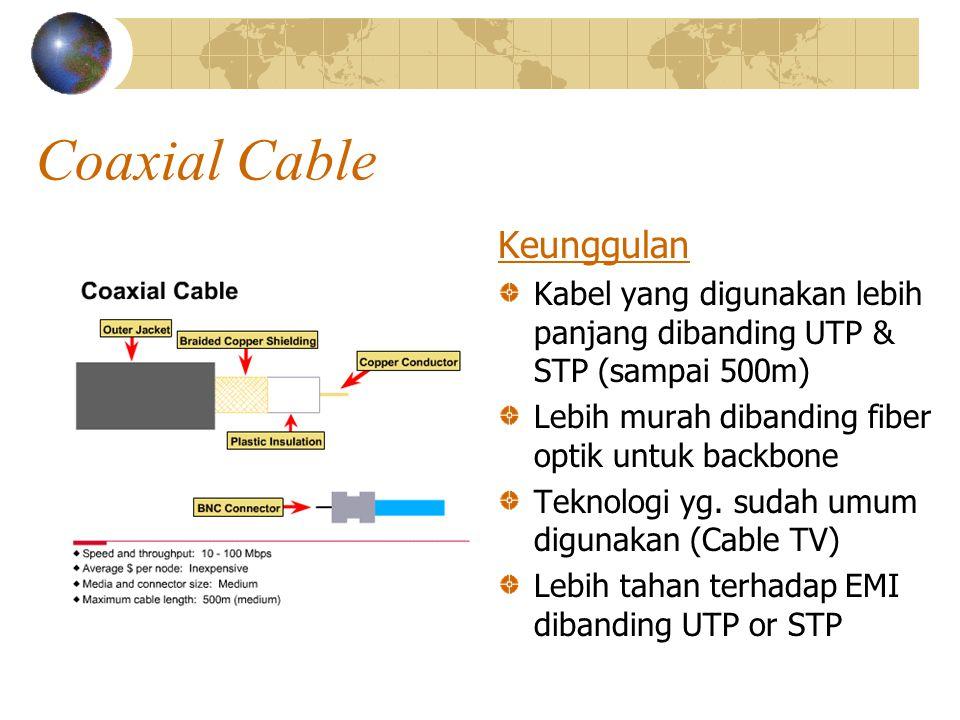 Coaxial Cable Keunggulan Kabel yang digunakan lebih panjang dibanding UTP & STP (sampai 500m) Lebih murah dibanding fiber optik untuk backbone Teknologi yg.