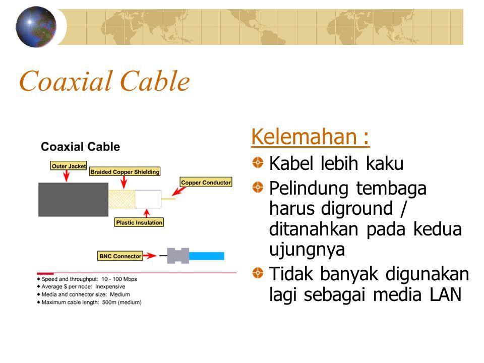 Coaxial Cable Kelemahan : Kabel lebih kaku Pelindung tembaga harus diground / ditanahkan pada kedua ujungnya Tidak banyak digunakan lagi sebagai media LAN
