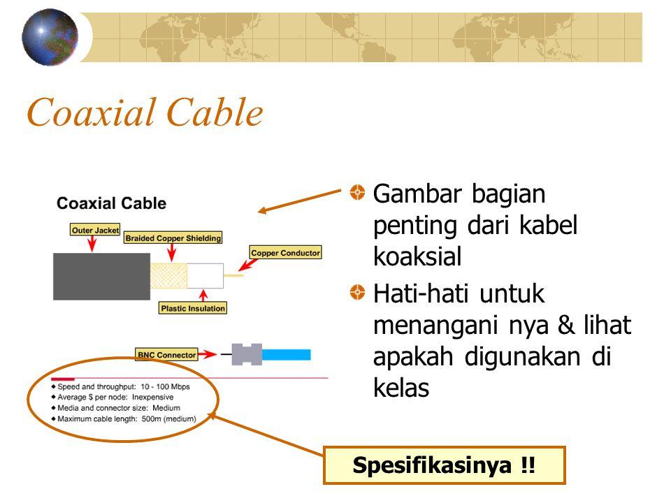 Fiber Optics Gambar bagian penting dari kabel serat optik Keunggulan Paling panjang penggunaannya (2km) Paling cepat transfer datanya (>100Mbps) NO EMI!!