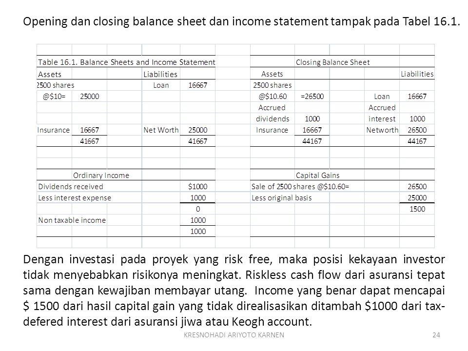 KRESNOHADI ARIYOTO KARNEN24 Opening dan closing balance sheet dan income statement tampak pada Tabel 16.1. Dengan investasi pada proyek yang risk free