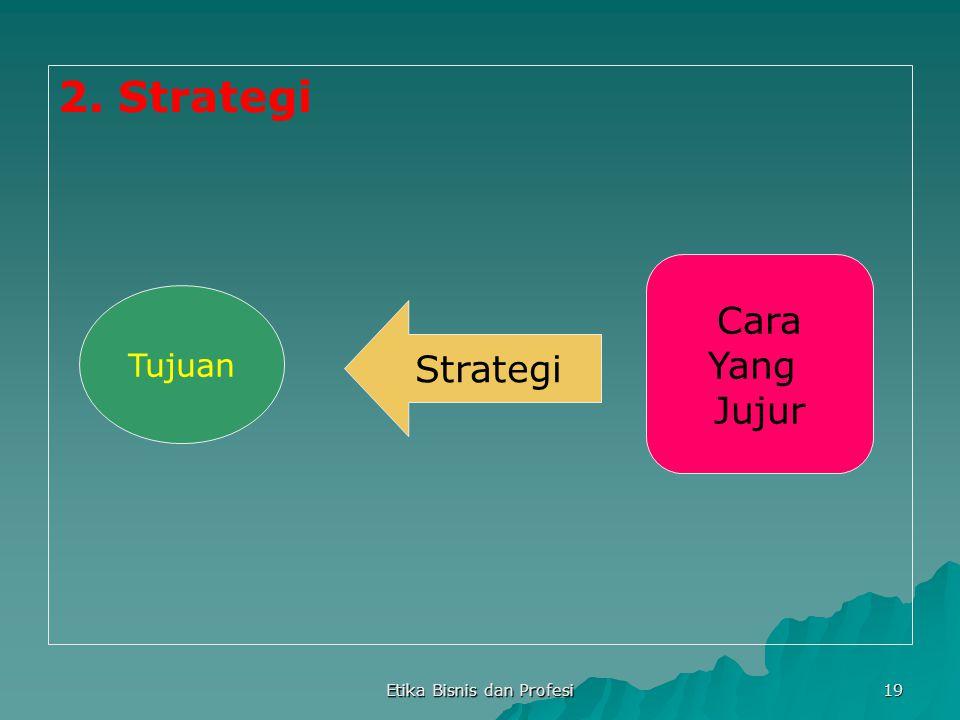 Etika Bisnis dan Profesi 19 2. Strategi Tujuan Strategi Cara Yang Jujur