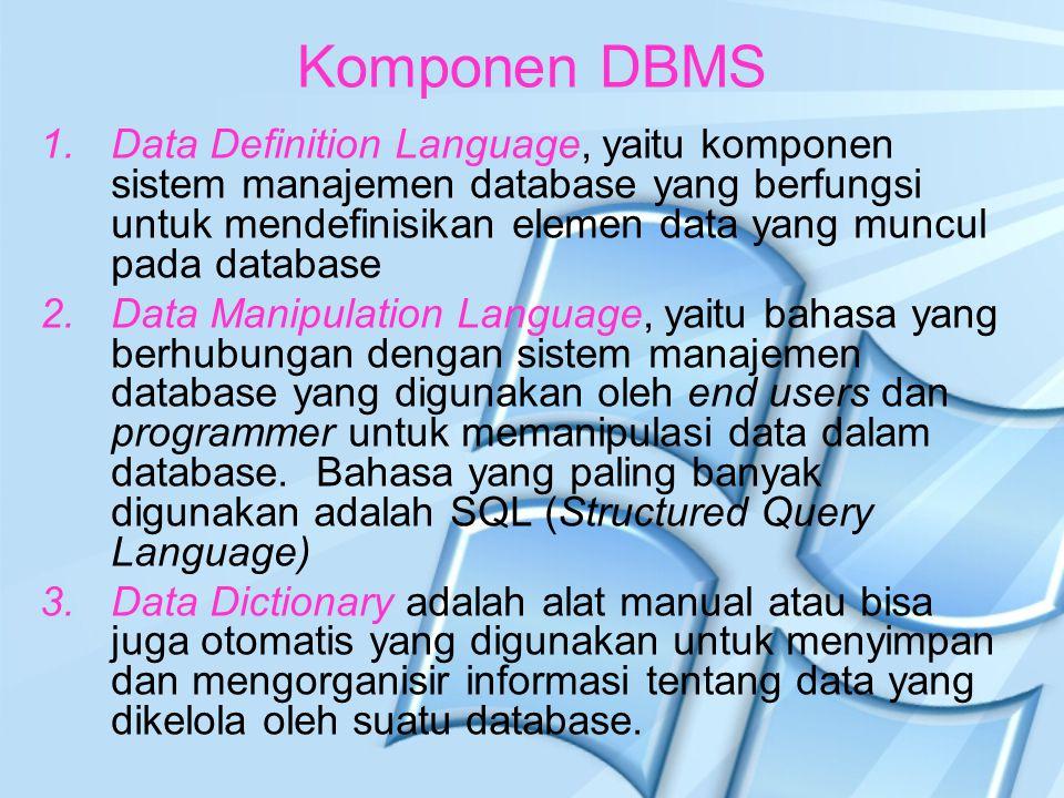 Komponen DBMS 1.Data Definition Language, yaitu komponen sistem manajemen database yang berfungsi untuk mendefinisikan elemen data yang muncul pada da