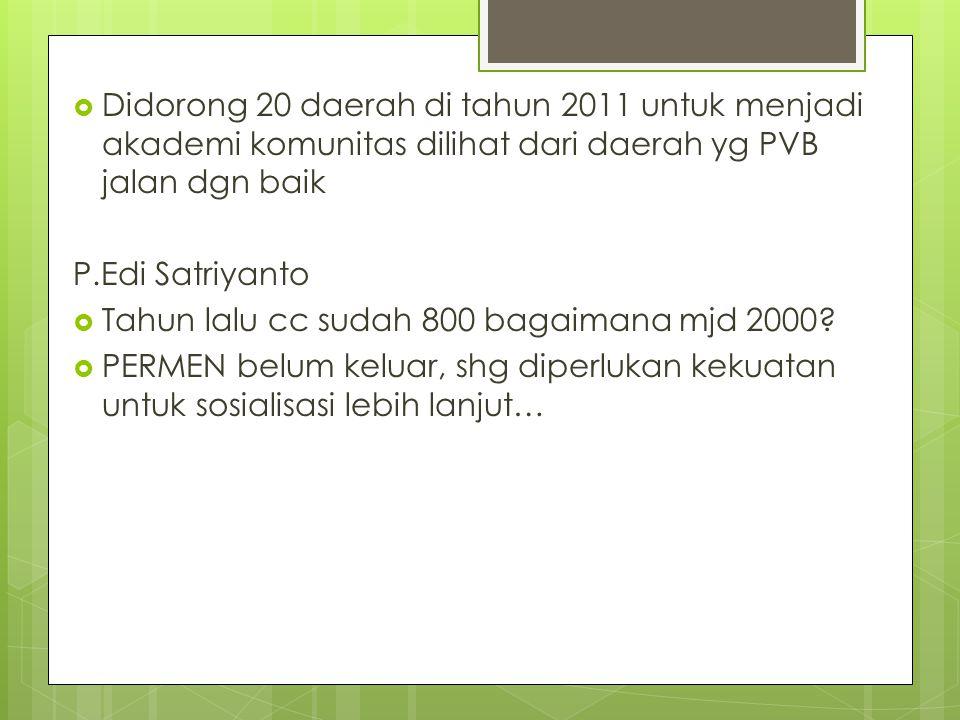  Didorong 20 daerah di tahun 2011 untuk menjadi akademi komunitas dilihat dari daerah yg PVB jalan dgn baik P.Edi Satriyanto  Tahun lalu cc sudah 80