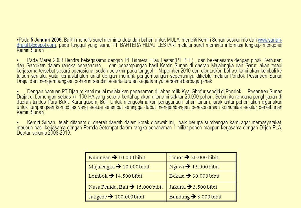 Pada 5 Januari 2009, Balitri menulis surel meminta data dan bahan untuk MULAI meneliti Kemiri Sunan sesuai info dari www.sunan- drajat.blogspot.com, p
