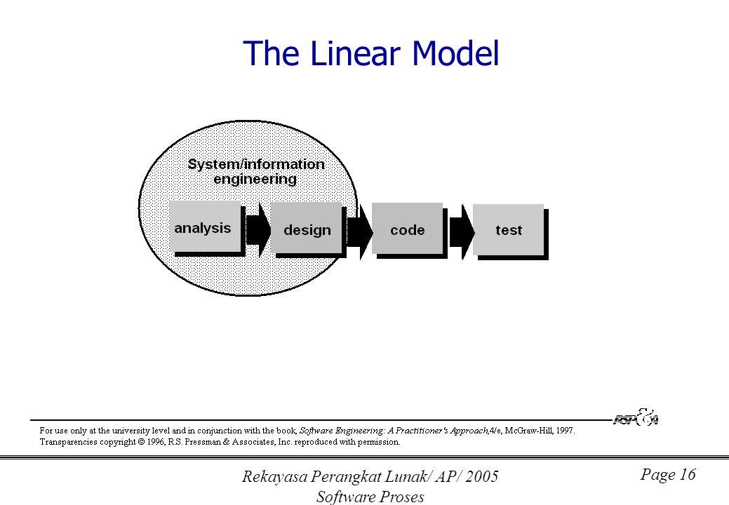 Rekayasa Perangkat Lunak/ AP/ 2005 Software Proses Page 16 The Linear Model