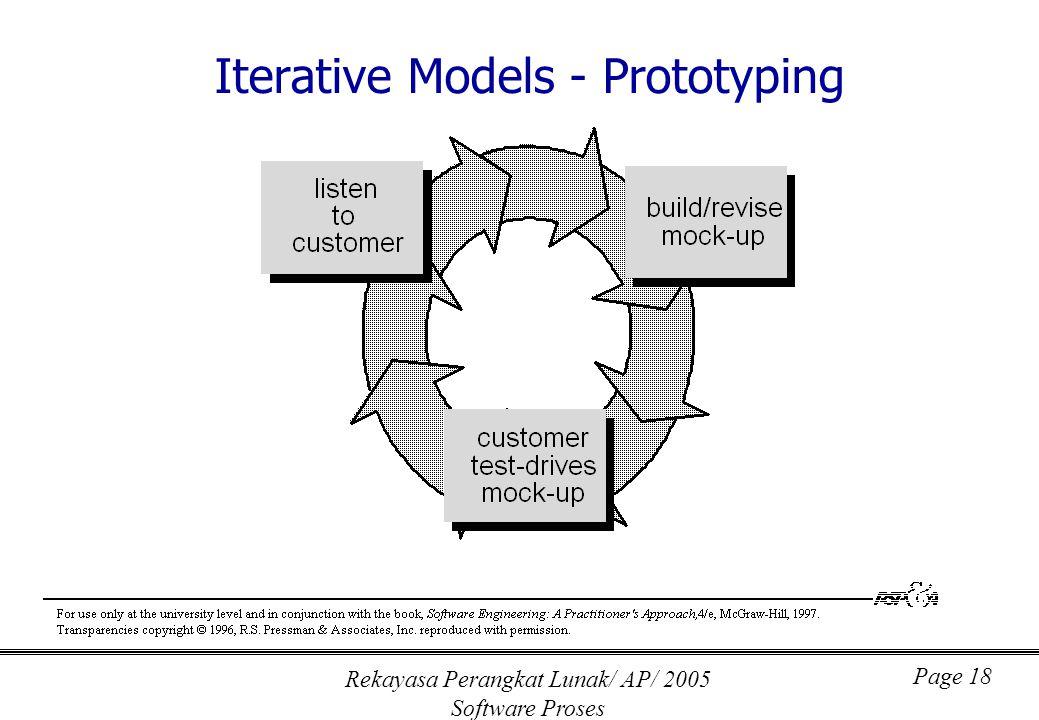 Rekayasa Perangkat Lunak/ AP/ 2005 Software Proses Page 18 Iterative Models - Prototyping