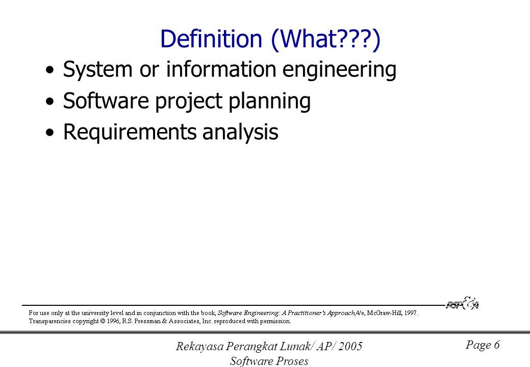 Rekayasa Perangkat Lunak/ AP/ 2005 Software Proses Page 17 Linear Models - Problems Change handling during the process.