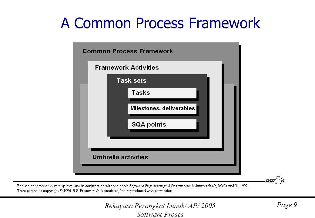 Rekayasa Perangkat Lunak/ AP/ 2005 Software Proses Page 9 A Common Process Framework
