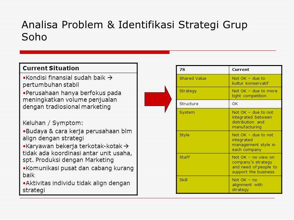 Analisa Problem & Identifikasi Strategi Grup Soho Current Situation Kondisi finansial sudah baik  pertumbuhan stabil Perusahaan hanya berfokus pada m