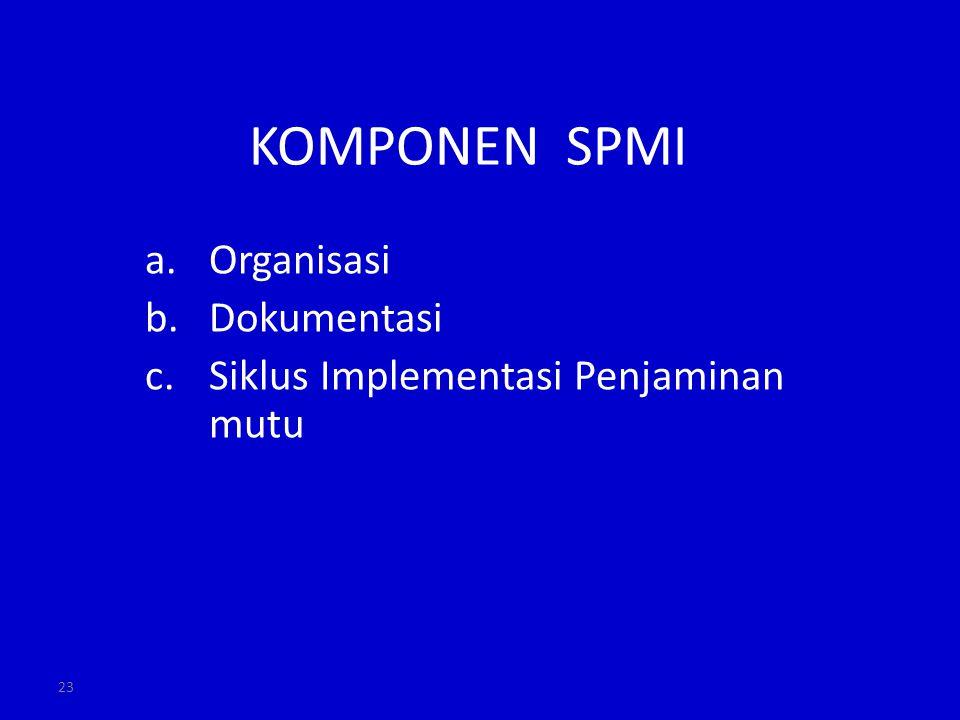 23 KOMPONEN SPMI a.Organisasi b.Dokumentasi c.Siklus Implementasi Penjaminan mutu