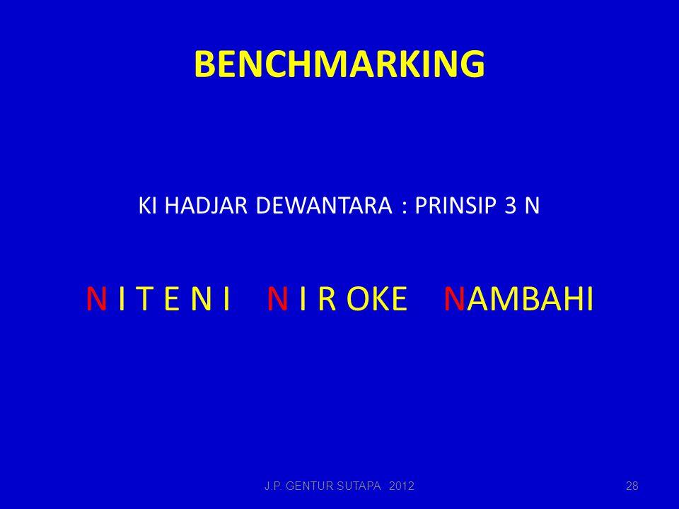BENCHMARKING KI HADJAR DEWANTARA : PRINSIP 3 N N I T E N I N I R OKE NAMBAHI 28J.P. GENTUR SUTAPA 2012