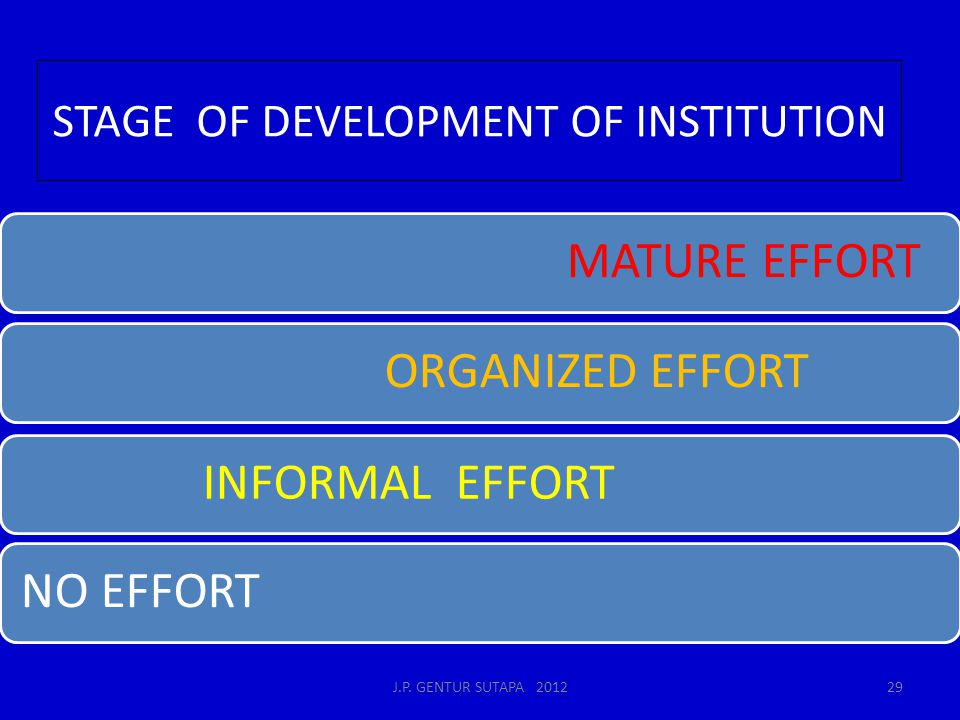 STAGE OF DEVELOPMENT OF INSTITUTION MATURE EFFORTORGANIZED EFFORTINFORMAL EFFORTNO EFFORT 29J.P.