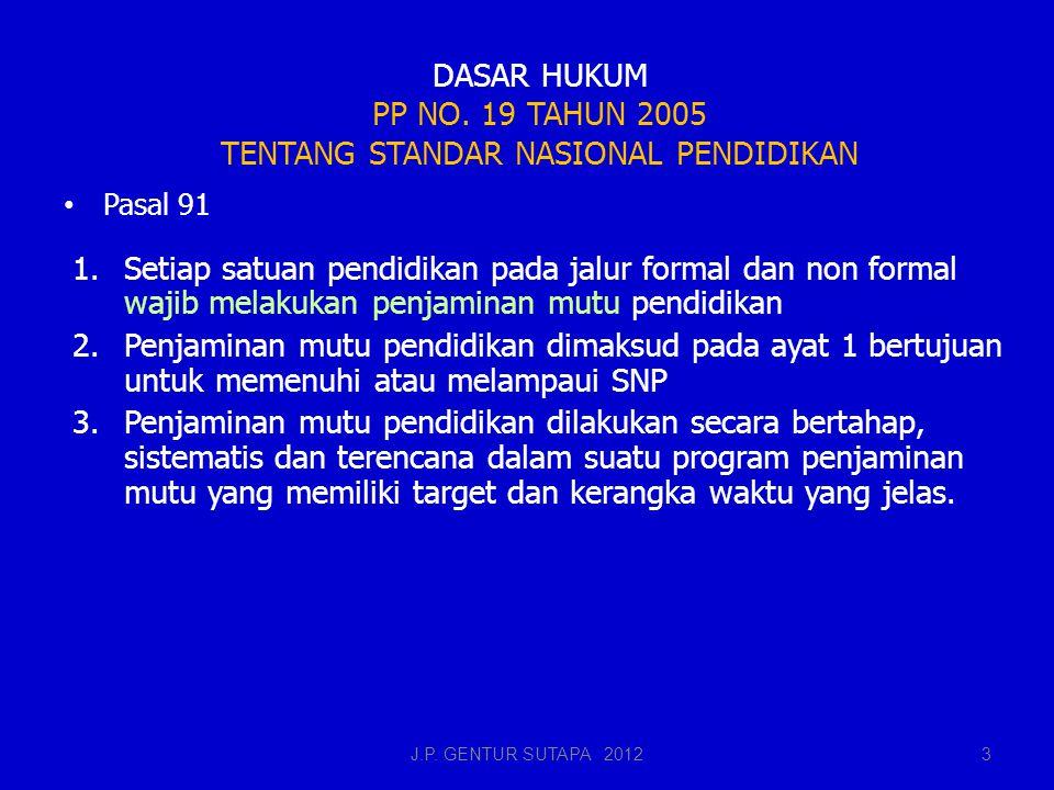 DASAR HUKUM PP NO. 19 TAHUN 2005 TENTANG STANDAR NASIONAL PENDIDIKAN Pasal 91 1.Setiap satuan pendidikan pada jalur formal dan non formal wajib melaku