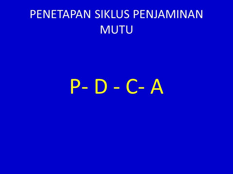 PENETAPAN SIKLUS PENJAMINAN MUTU P- D - C- A