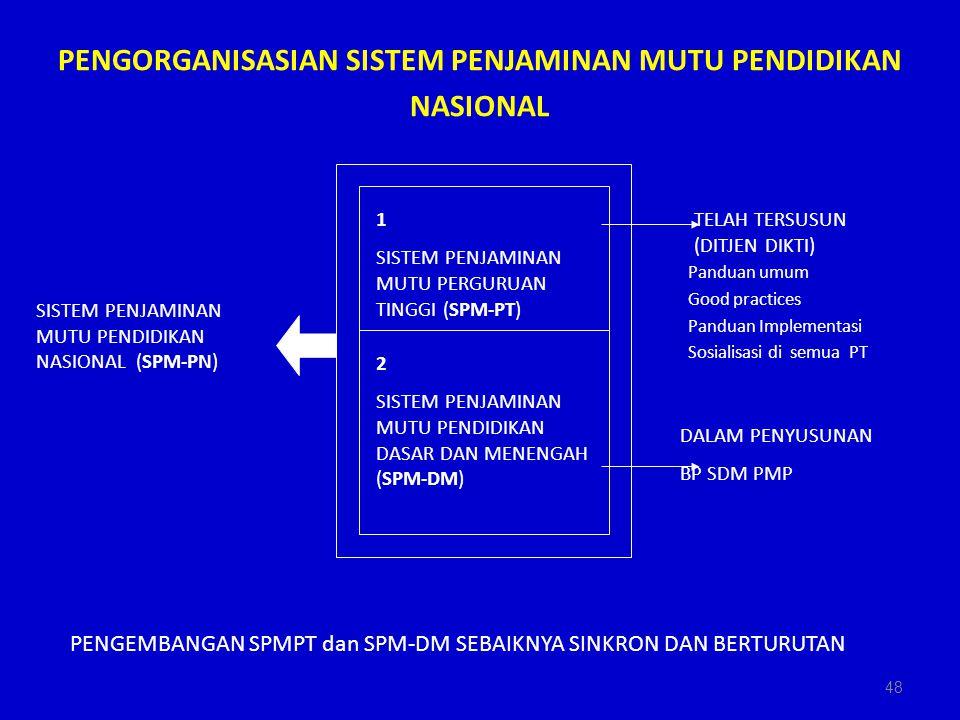 48 PENGORGANISASIAN SISTEM PENJAMINAN MUTU PENDIDIKAN NASIONAL 1 SISTEM PENJAMINAN MUTU PERGURUAN TINGGI (SPM-PT) 2 SISTEM PENJAMINAN MUTU PENDIDIKAN DASAR DAN MENENGAH (SPM-DM) SISTEM PENJAMINAN MUTU PENDIDIKAN NASIONAL (SPM-PN) DALAM PENYUSUNAN BP SDM PMP PENGEMBANGAN SPMPT dan SPM-DM SEBAIKNYA SINKRON DAN BERTURUTAN TELAH TERSUSUN (DITJEN DIKTI) Panduan umum Good practices Panduan Implementasi Sosialisasi di semua PT
