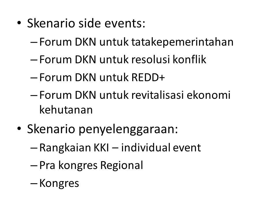 Skenario side events: – Forum DKN untuk tatakepemerintahan – Forum DKN untuk resolusi konflik – Forum DKN untuk REDD+ – Forum DKN untuk revitalisasi e