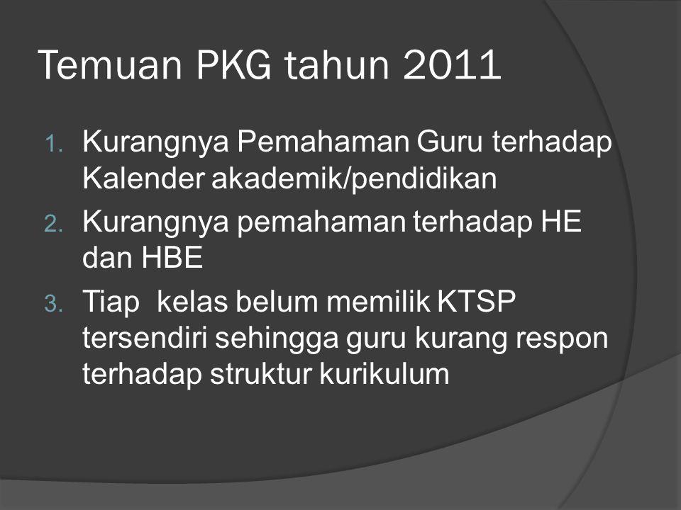 Temuan PKG tahun 2011 1. Kurangnya Pemahaman Guru terhadap Kalender akademik/pendidikan 2. Kurangnya pemahaman terhadap HE dan HBE 3. Tiap kelas belum