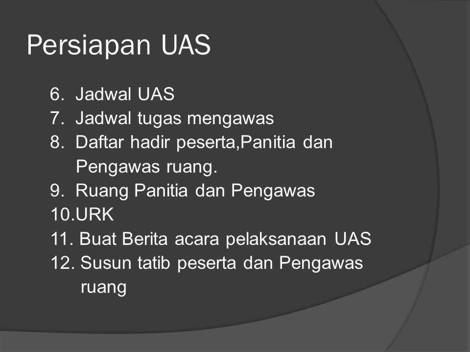 Persiapan UAS 6. Jadwal UAS 7. Jadwal tugas mengawas 8. Daftar hadir peserta,Panitia dan Pengawas ruang. 9. Ruang Panitia dan Pengawas 10.URK 11. Buat