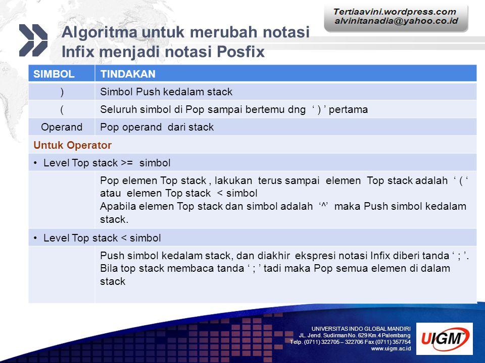 Add your company slogan LOGO Algoritma untuk merubah notasi Infix menjadi notasi Posfix UNIVERSITAS INDO GLOBAL MANDIRI JL. Jend. Sudirman No. 629 Km.