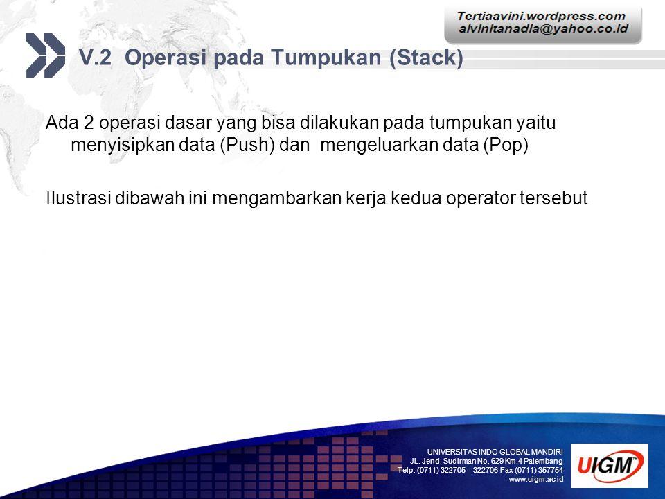 Add your company slogan LOGO V.2 Operasi pada Tumpukan (Stack) Ada 2 operasi dasar yang bisa dilakukan pada tumpukan yaitu menyisipkan data (Push) dan