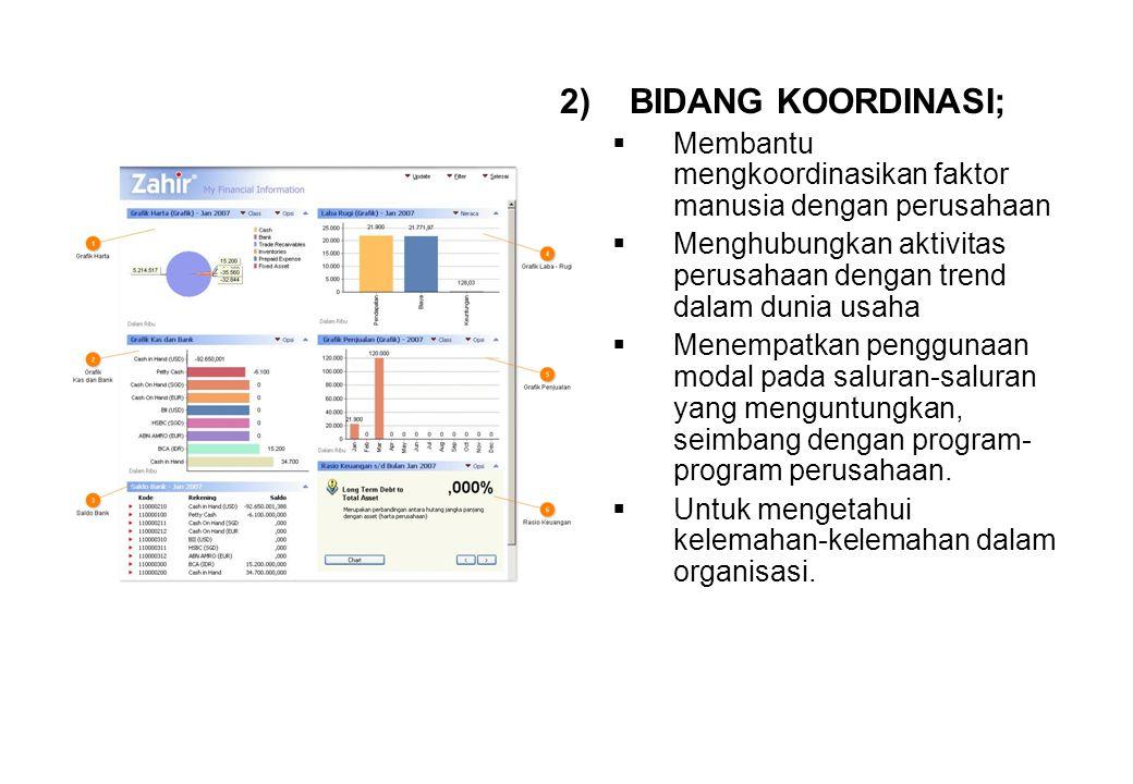 2)BIDANG KOORDINASI;  Membantu mengkoordinasikan faktor manusia dengan perusahaan  Menghubungkan aktivitas perusahaan dengan trend dalam dunia usaha
