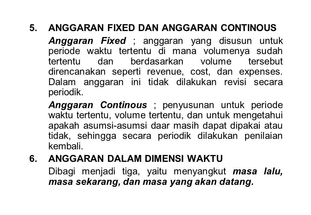5.ANGGARAN FIXED DAN ANGGARAN CONTINOUS Anggaran Fixed ; anggaran yang disusun untuk periode waktu tertentu di mana volumenya sudah tertentu dan berda