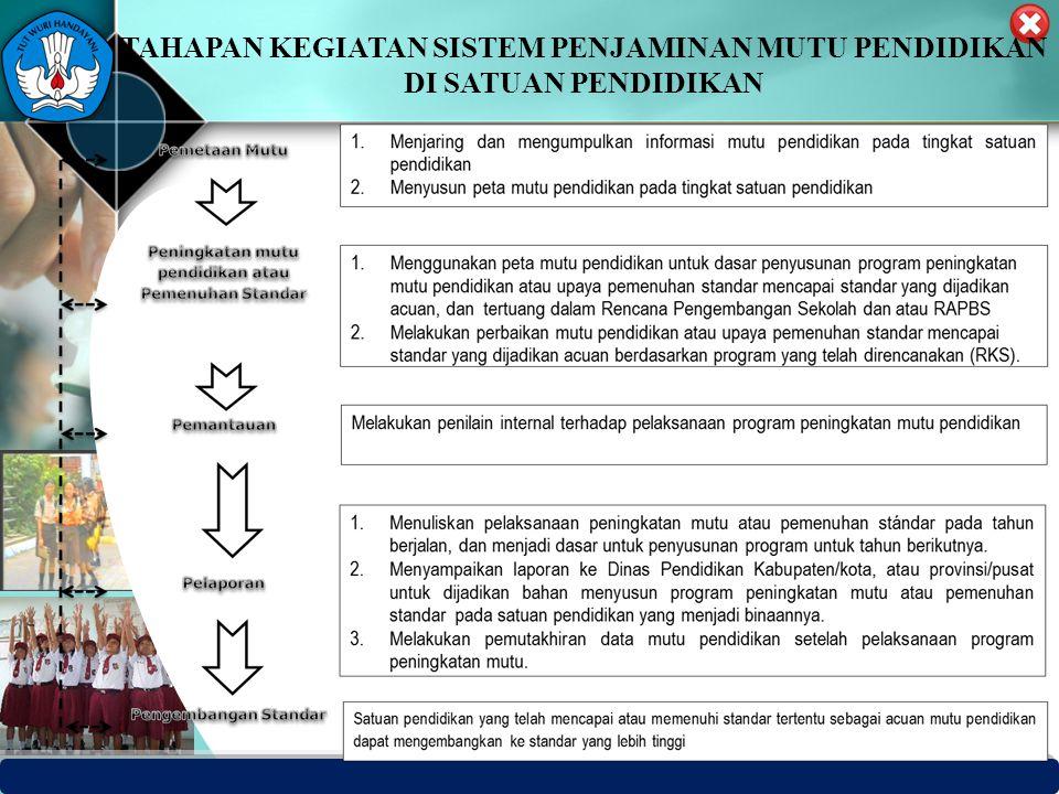 PUSAT PENJAMINAN MUTU PENDIDIKAN - BPSDMPK & PMP – KEMENDIKBUD -2012 TAHAPAN KEGIATAN SISTEM PENJAMINAN MUTU PENDIDIKAN DI SATUAN PENDIDIKAN