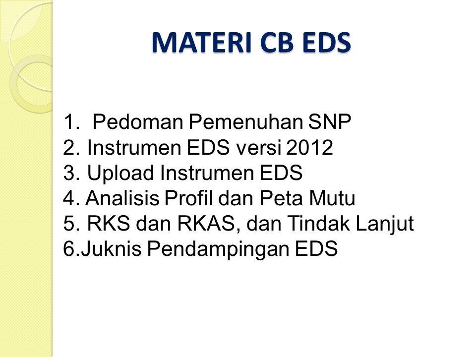 YEL-YEL….Pendidikan Indonesia…. - Maju… - Berkarakter… - Word Class….