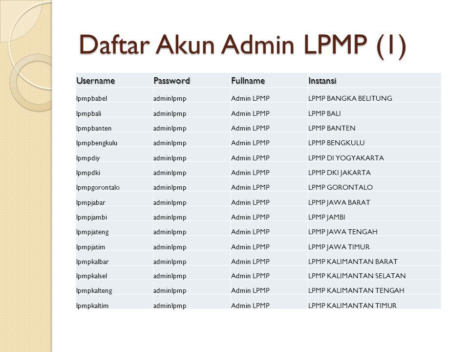 Daftar Akun Admin LPMP (1) UsernamePasswordFullnameInstansi lpmpbabeladminlpmpAdmin LPMPLPMP BANGKA BELITUNG lpmpbaliadminlpmpAdmin LPMPLPMP BALI lpmp
