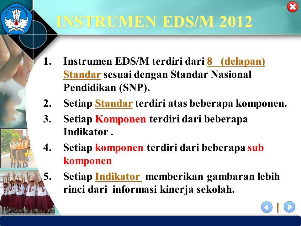 PUSAT PENJAMINAN MUTU PENDIDIKAN - BPSDMPK PPMP – KEMENDIKBUD -2012 INSTRUMEN EDS/M 2012 8 (delapan) Standar 1.Instrumen EDS/M terdiri dari 8 (delapan