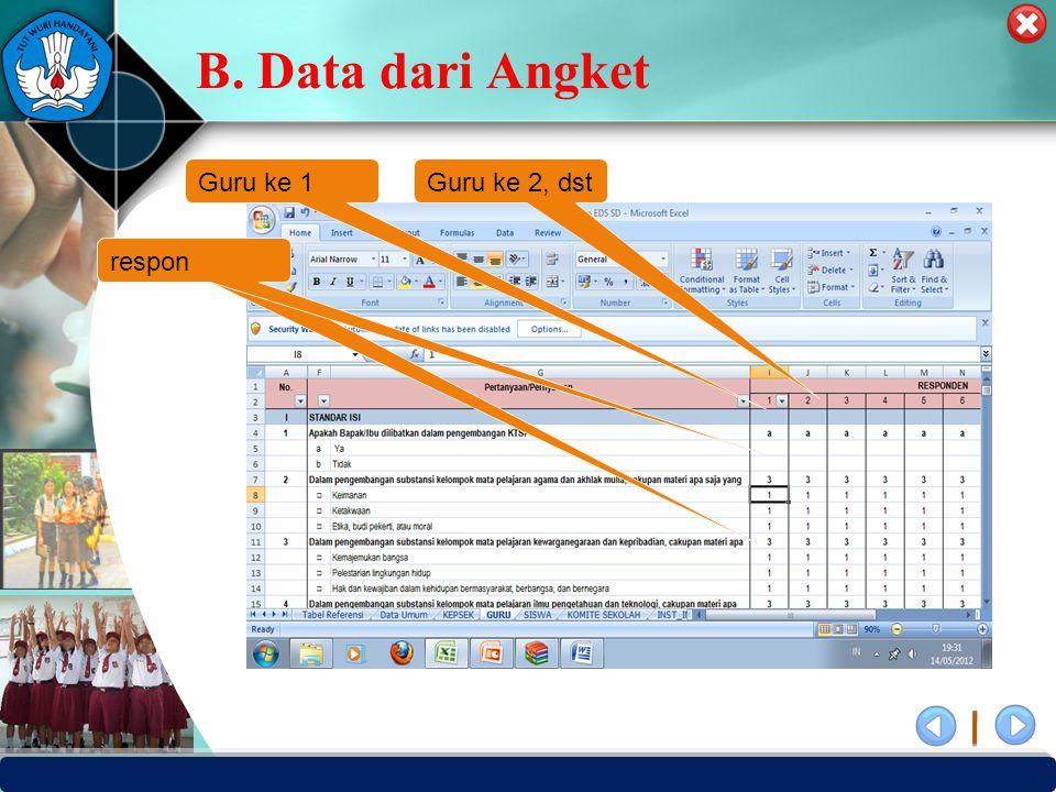 PUSAT PENJAMINAN MUTU PENDIDIKAN - BPSDMPK PPMP – KEMENDIKBUD -2012 B. Data dari Angket Guru ke 1Guru ke 2, dst respon