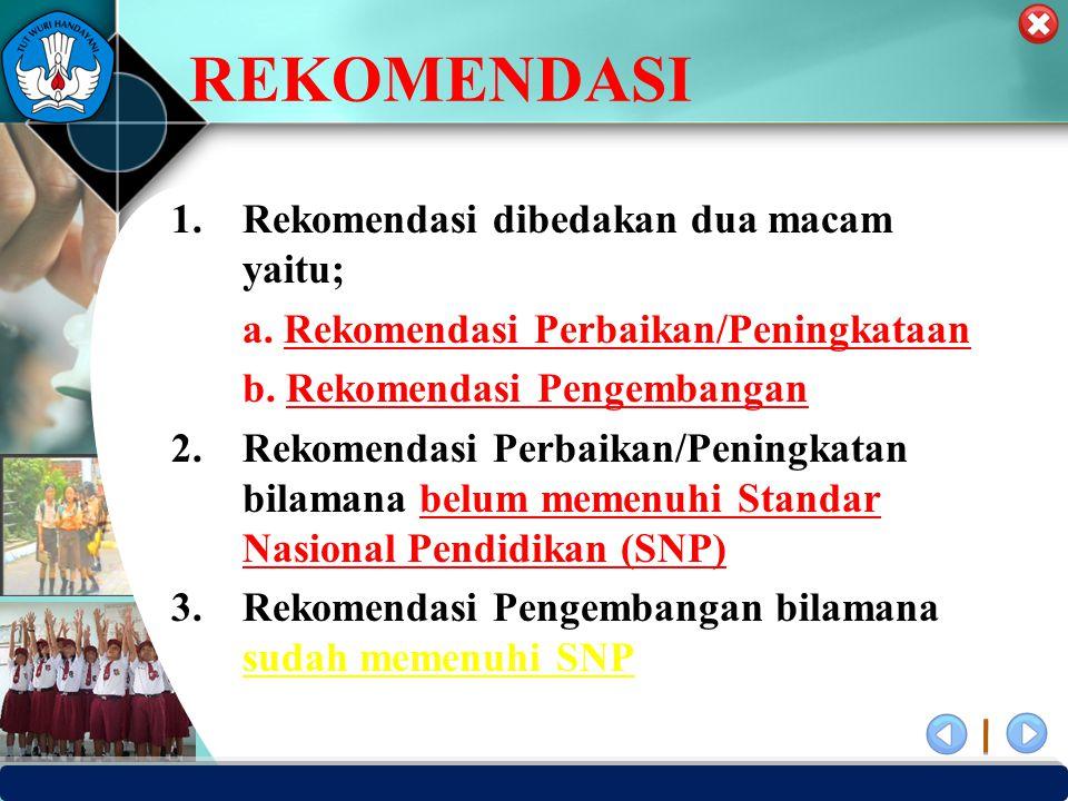 PUSAT PENJAMINAN MUTU PENDIDIKAN - BPSDMPK PPMP – KEMENDIKBUD -2012 REKOMENDASI 1.Rekomendasi dibedakan dua macam yaitu; a. Rekomendasi Perbaikan/Peni