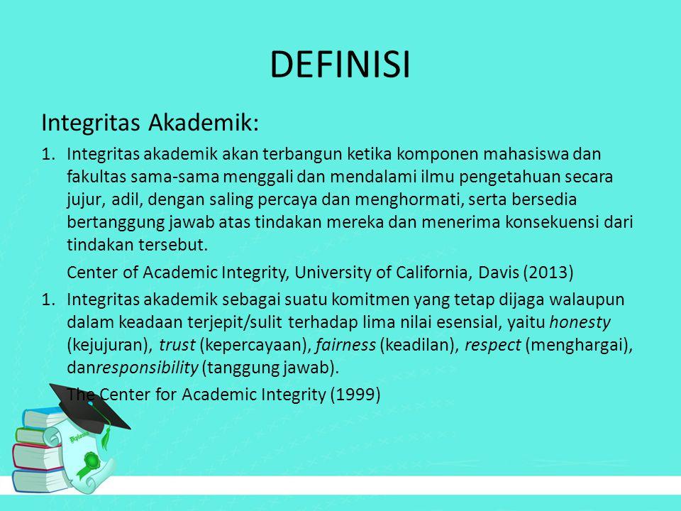 Unsur Integritas 1.Kejujuran 2.Kepercayaan 3.Keadilan 4.Penghargaan 5.Tanggung Jawab The Center for Academic Integrity, 1999