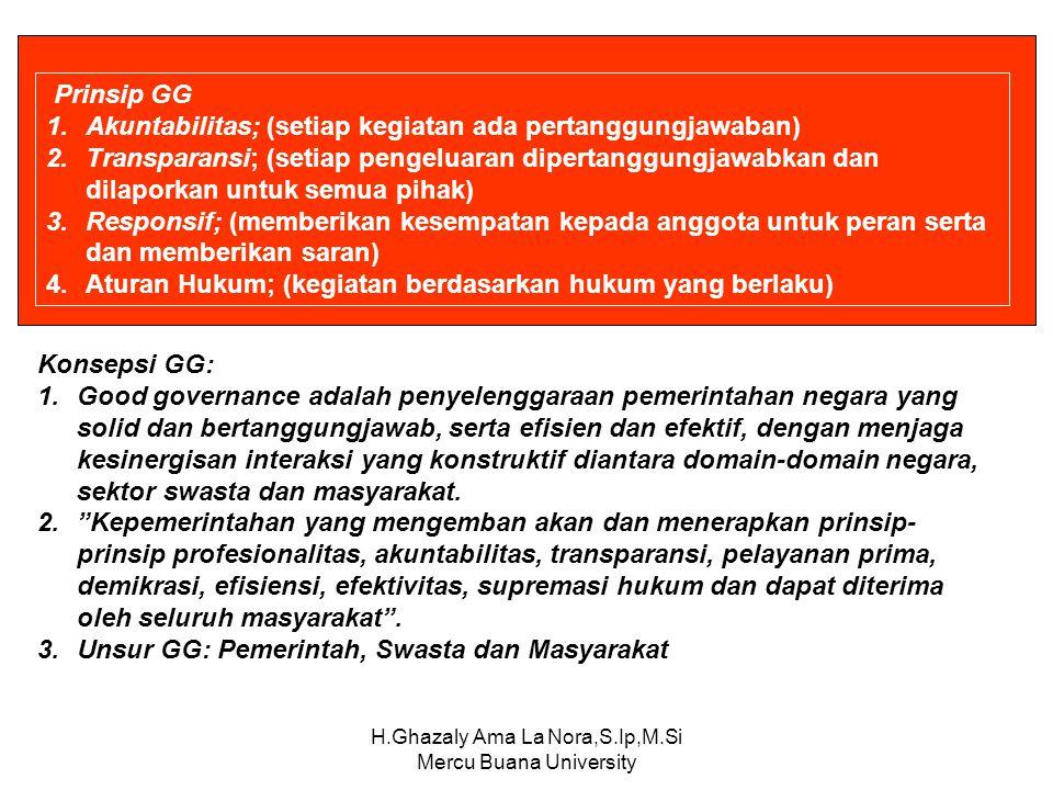 H.Ghazaly Ama La Nora,S.Ip,M.Si Mercu Buana University Prinsip GG 1.Akuntabilitas; (setiap kegiatan ada pertanggungjawaban) 2.Transparansi; (setiap pe