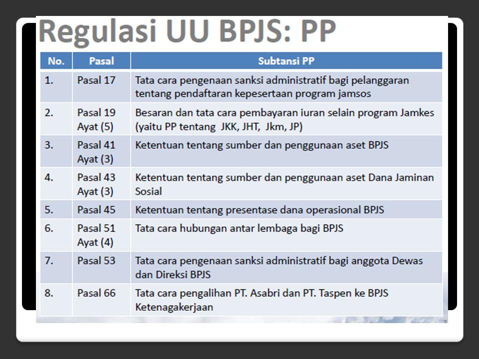6 C's of Policy Options Challenge Kebijakan BPJS merupakan tantangan bagi pemerintah Indonesia untuk bisa mewujudkan tujuannya yaitu memberi jaminan kesehatan yang merata bagi seluruh rakyat Indonesia.