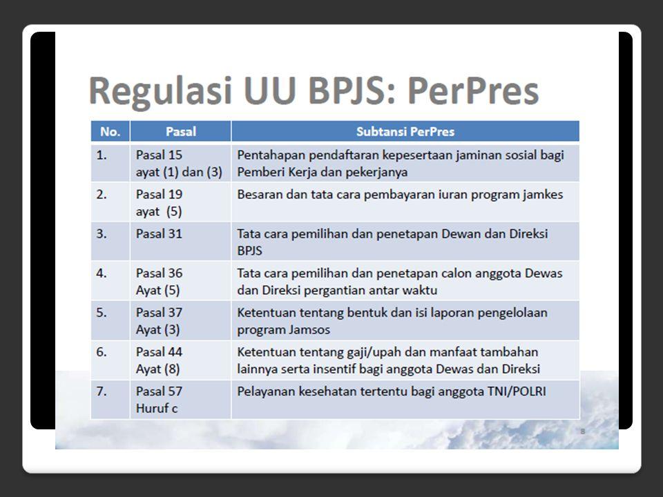 6 C's of Policy Options Coordination Dalam pembuatan kebijakan BPJS sudah dilakukan koordinansi antar departemen dan lembaga yang terkait.